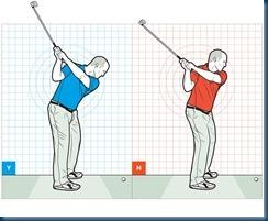 correct-shoulder-tilt